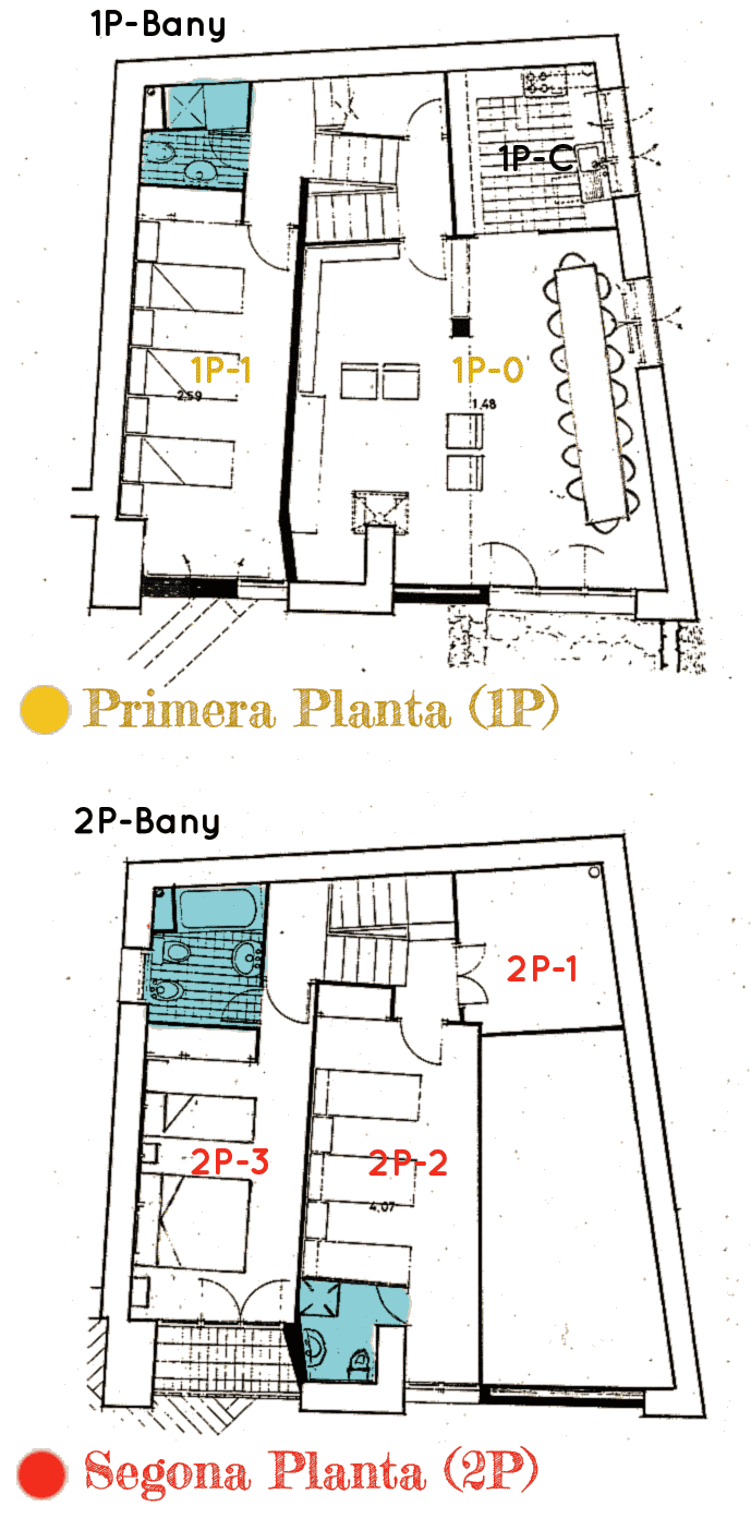 planols2